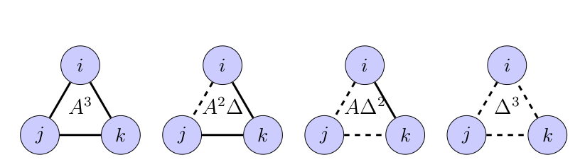 A Streaming Triangle Counting Algorithm Can Be Derived From The Static  Definition